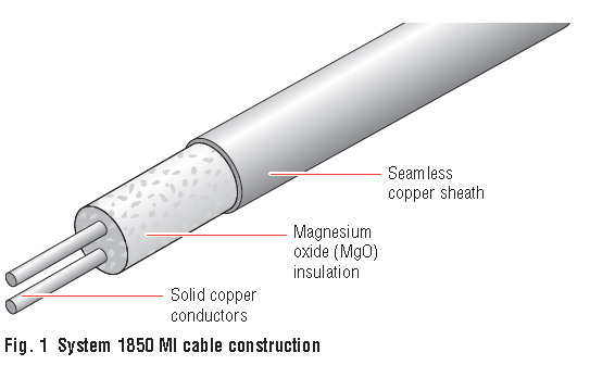 Magnesium Oxide Cable : Category cable construction mrb web online