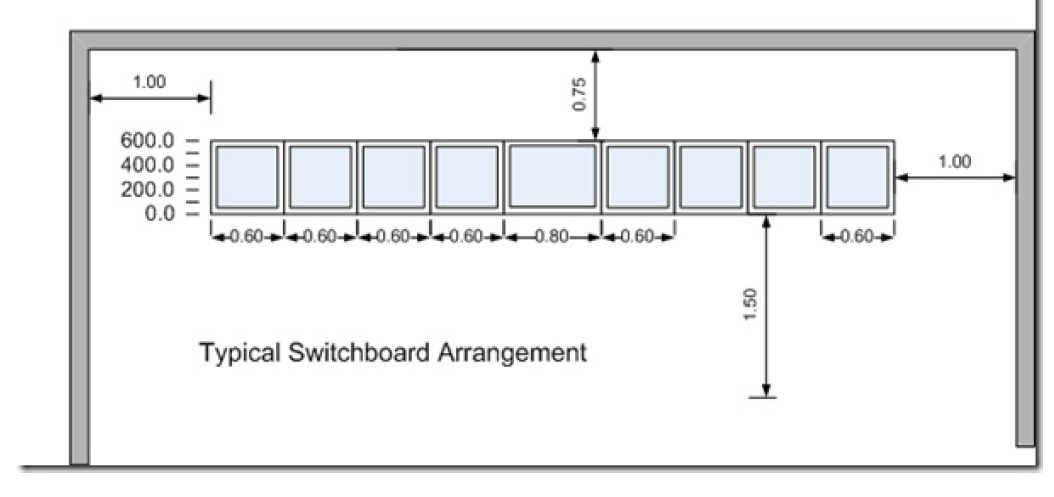 switchboardlayout1